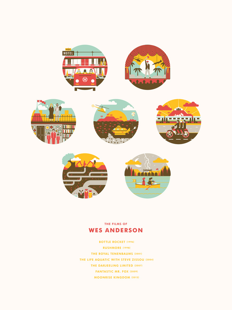 dkng The Films of Wes Anderson