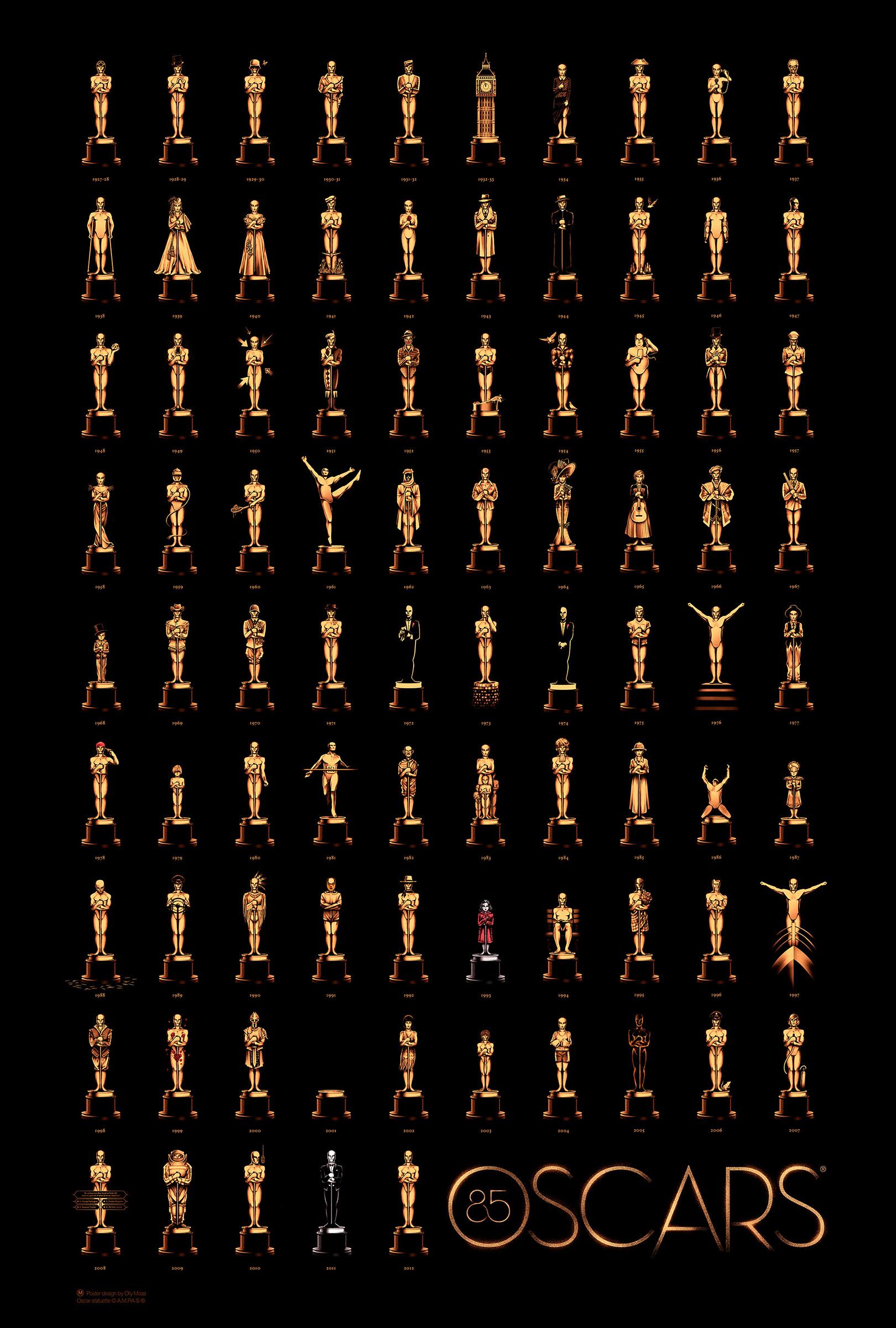 moss 85th Anniversary Oscars