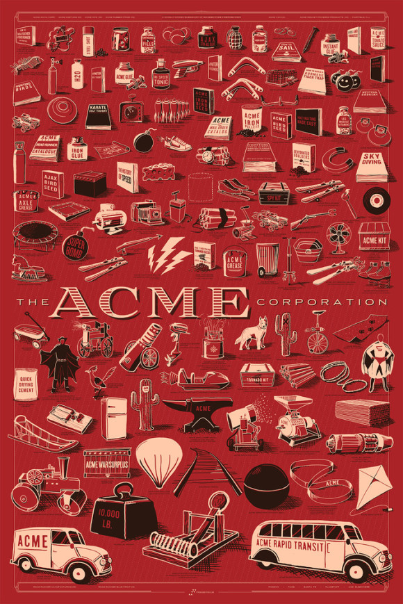 Loukotka the ACME Corporation