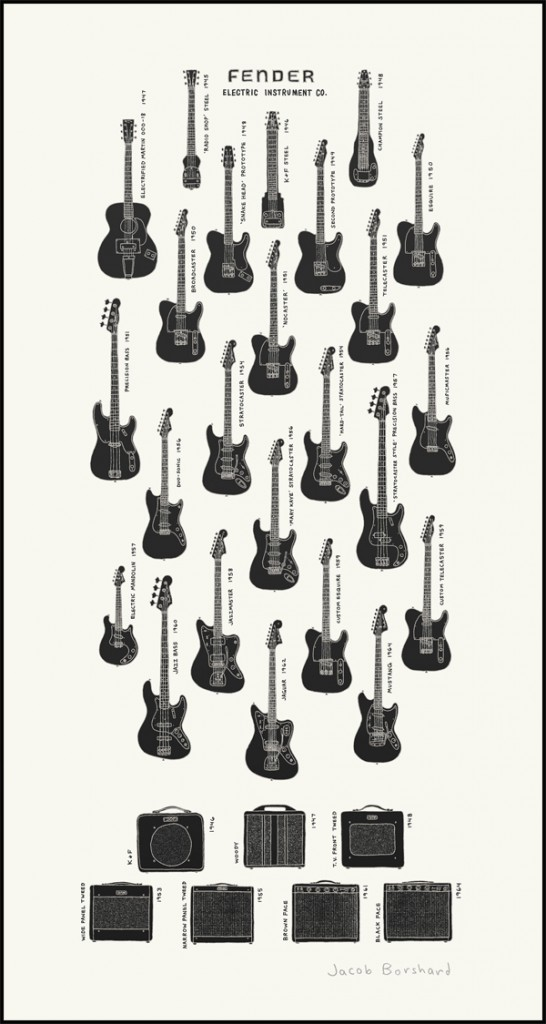 borshard Electric Instrument Co. black