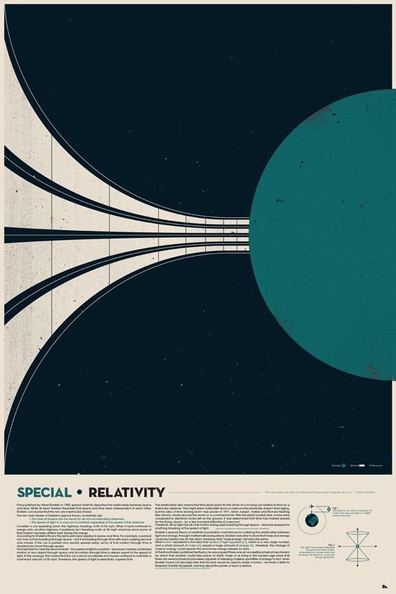 Special Relativity SM