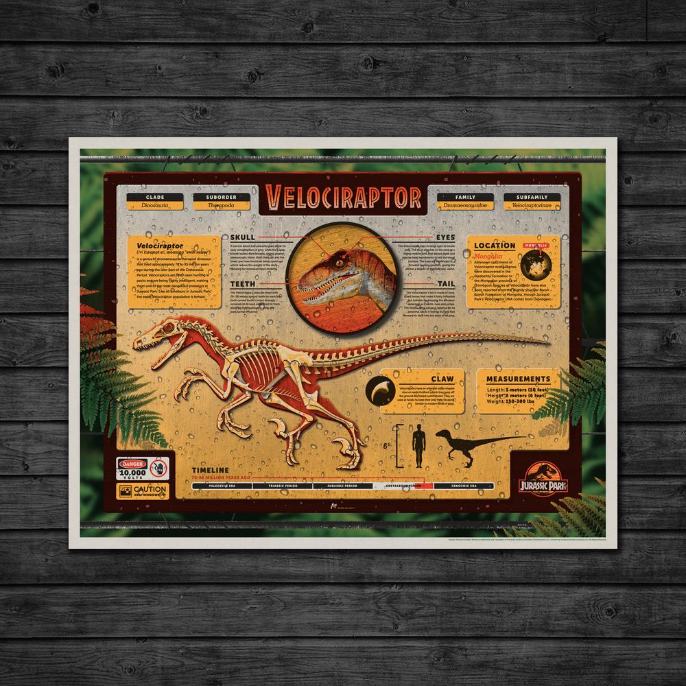 dkng Jurassic Park Velociraptor