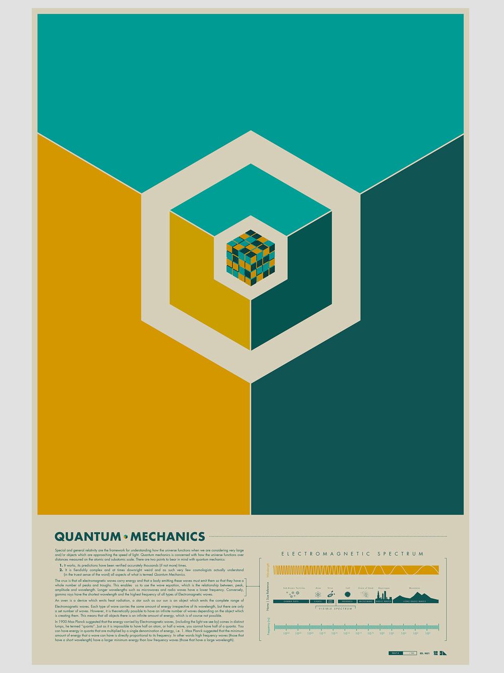 """Quantum Mechanics"" by Justin Van Genderen.  16"" x 24"" 3-color Screenprint.  Ed of 50.  $40"