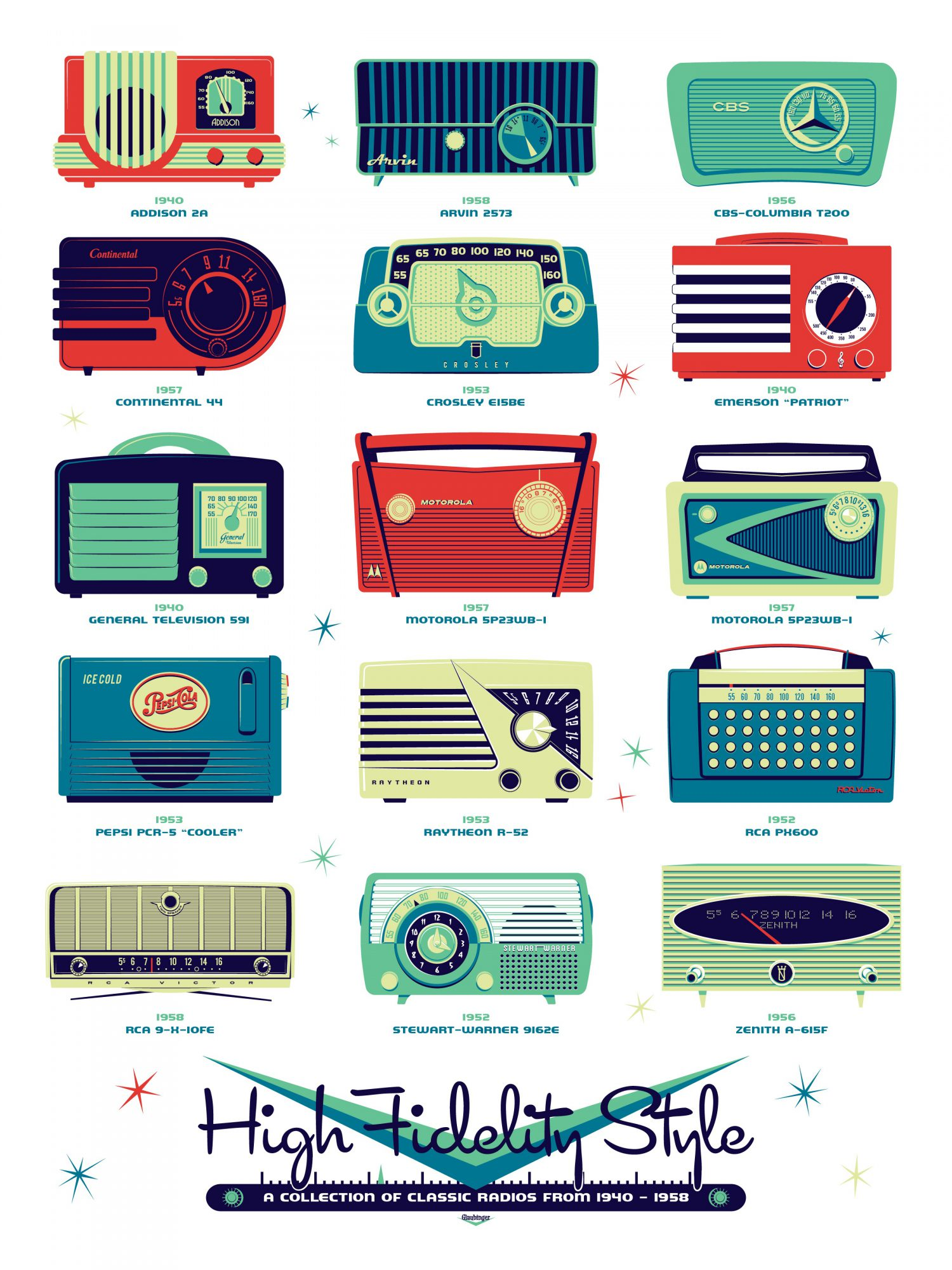 """High Fidelity Style"" by Ian Glaubinger.  18"" x 24"" Screenprint.  Ed of 100 N.  $40"