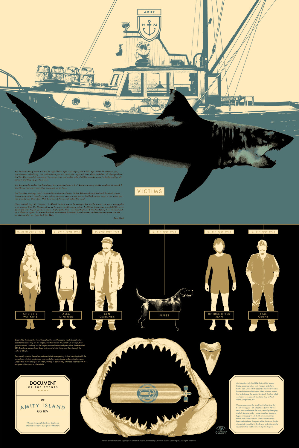 "Jaws by Matt Taylor. 24""x36"" screen print. Hand numbered. Edition of 275. Printed by D&L Screenprinting. $45"