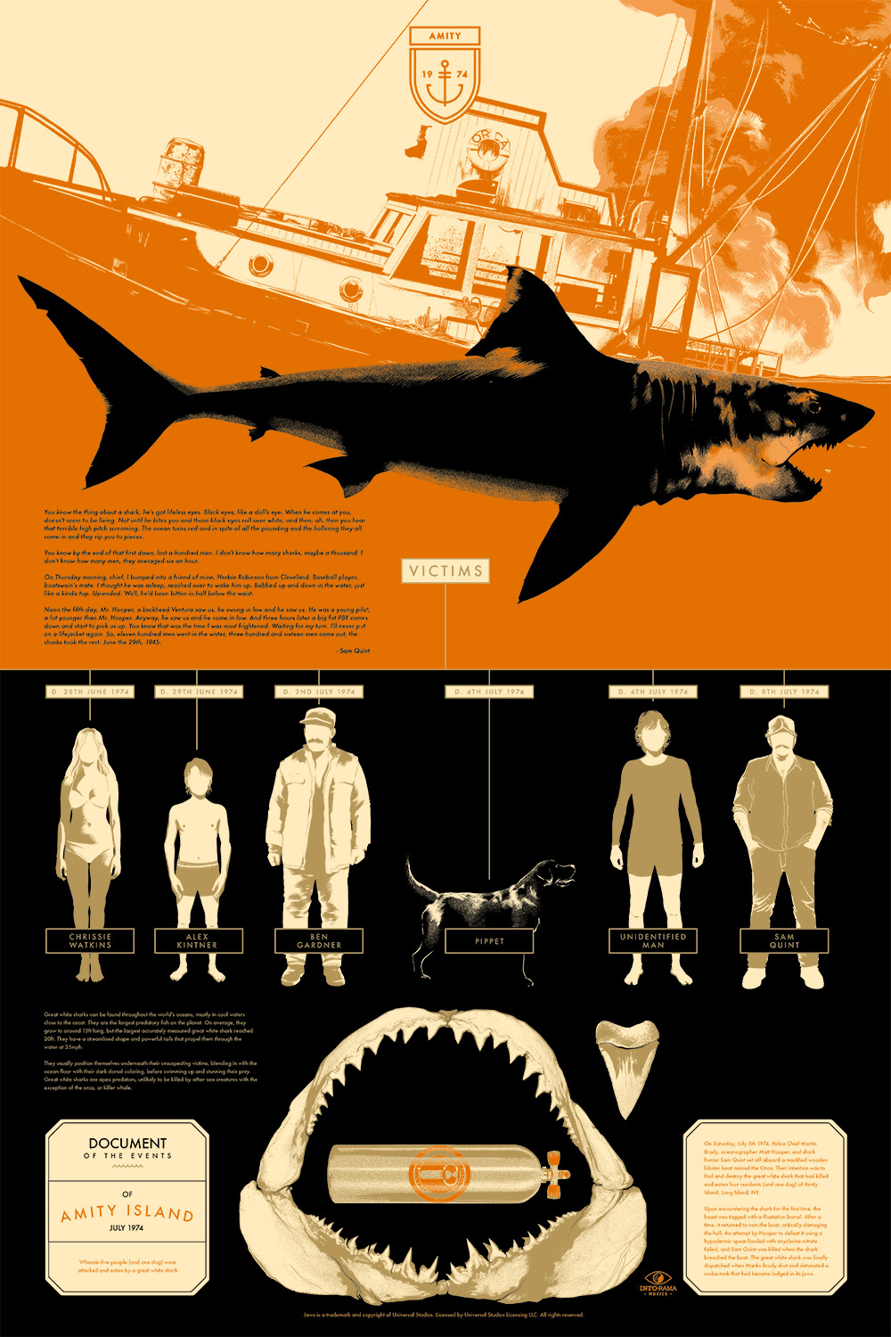 "Jaws (Variant) by Matt Taylor. 24""x36"" screen print. Hand numbered. Edition of 150. Printed by D&L Screenprinting. $65"