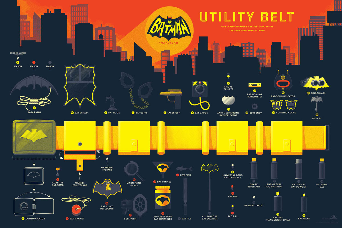 "Utility Belt by Kevin Tong. 36""x24"" screen print. Hand numbered. Edition of 275. Printed by D&L Screenprinting. $45"
