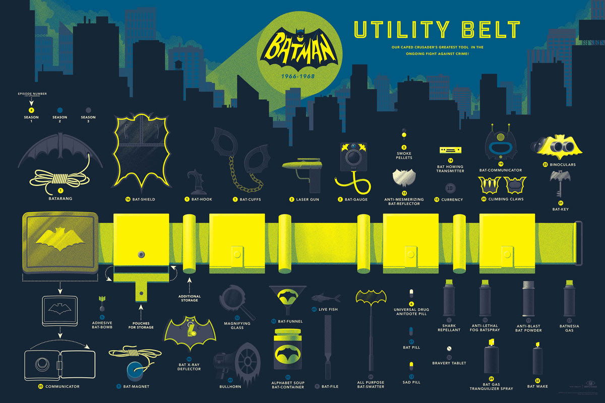 "Utility Belt (Variant) by Kevin Tong. 36""x24"" screen print. Hand numbered. Edition of 125. Printed by D&L Screenprinting. $65"