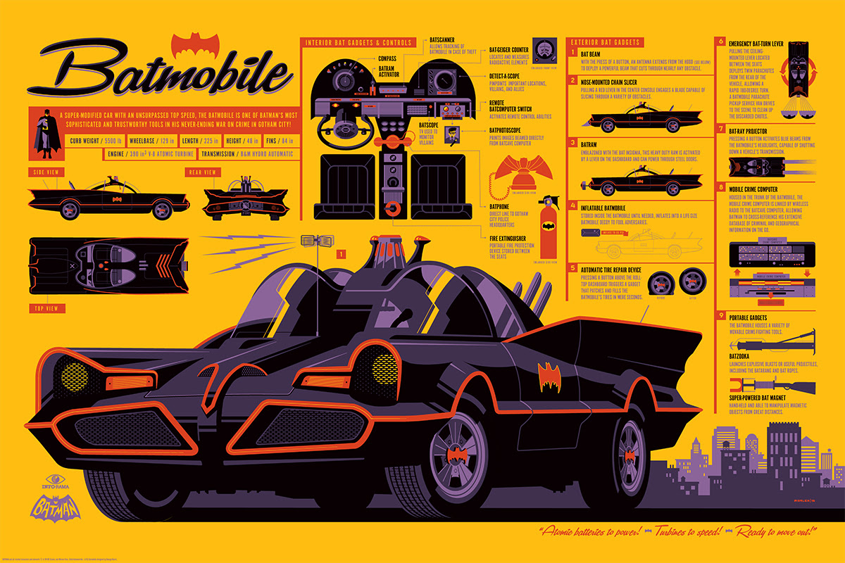 "The Batmobile by Tom Whalen. 36""x24"" screen print. Hand numbered. Edition of 300. Printed by D&L Screenprinting. $45"
