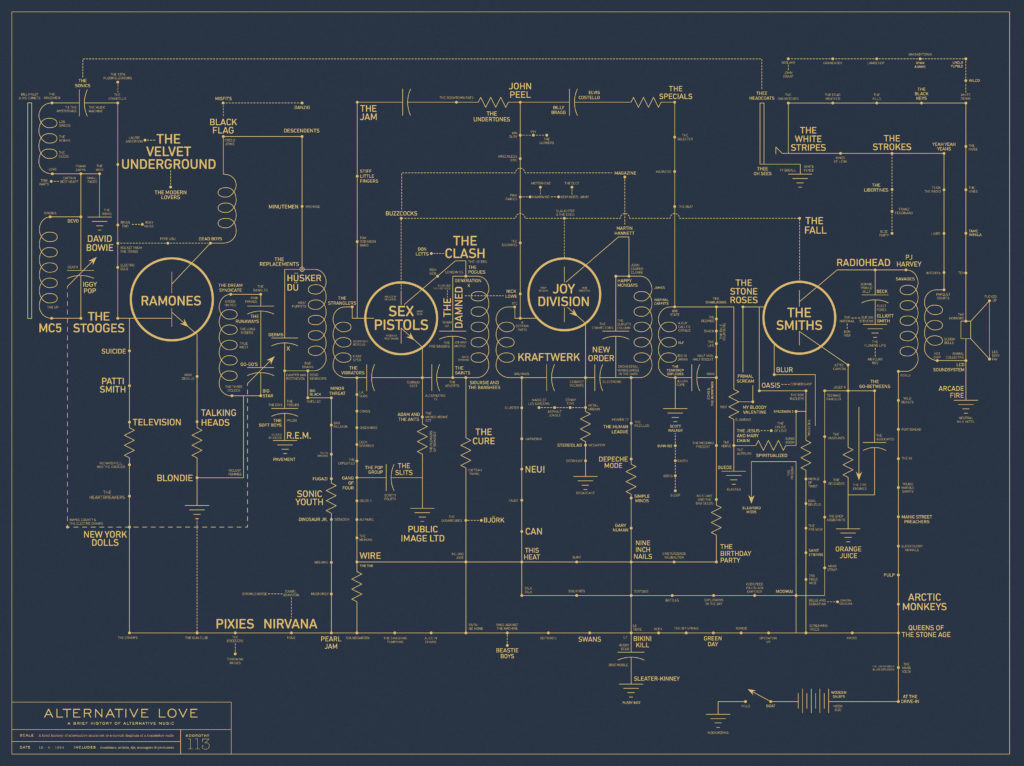 """Alternative Love Blueprint"" by Dorothy.  60 x 80cm Screenprint.  £35 ($44)"